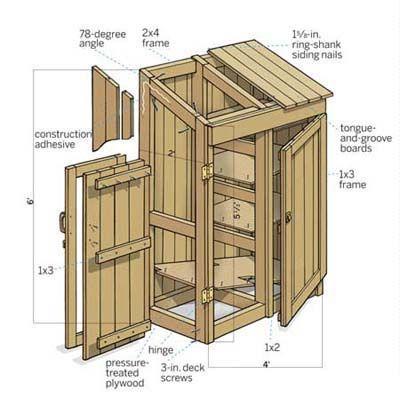 Jak si postavit domek na nářadí